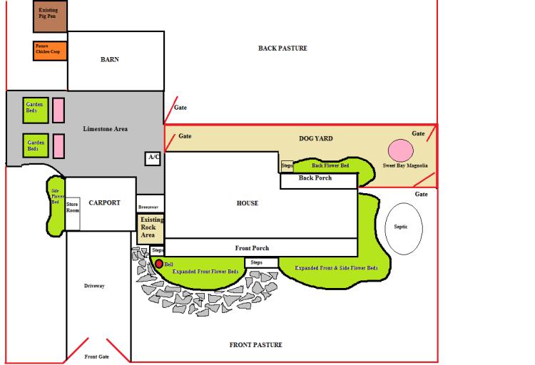 flowerbed-layout